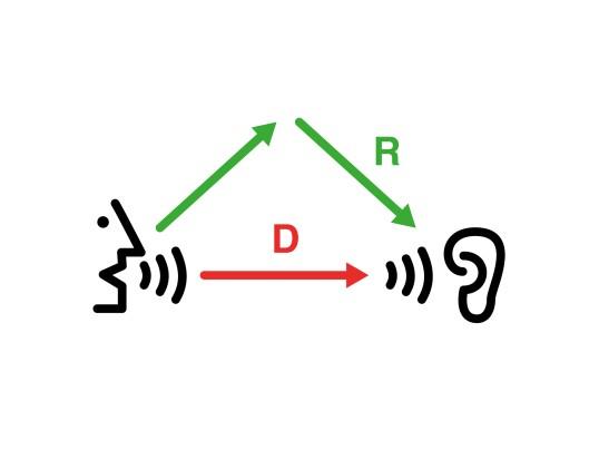 Grafik mit Schallwellen