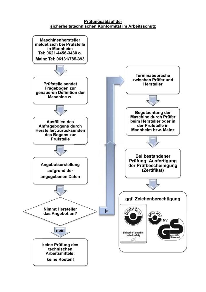 Unique Paralegal Zertifikat Kosten Elaboration - Online Birth ...