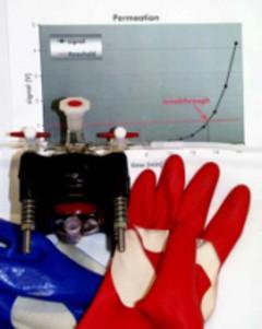 Permeationsprüfung von Chemikalien-Schutzhandschuhen