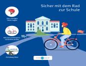 Auf zwei Rädern sicher zur Schule